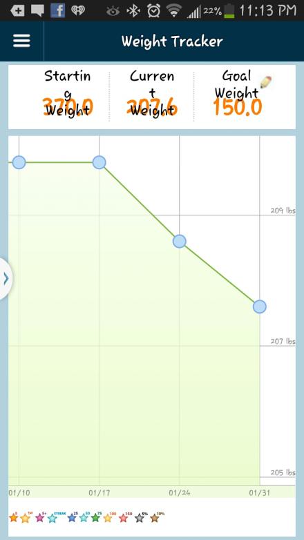 Weight 1.31.14
