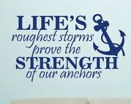 Strength of Our Anchors